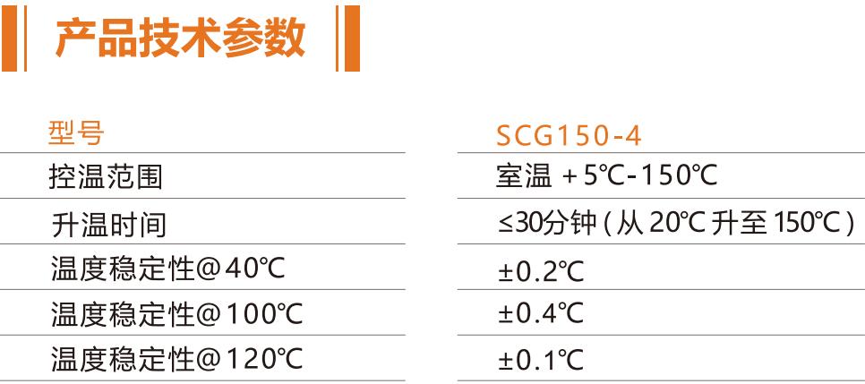 金属浴 SCG150-4